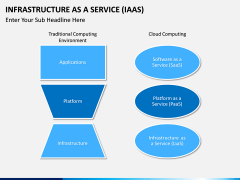 Infrastructure as a service PPT slide 14