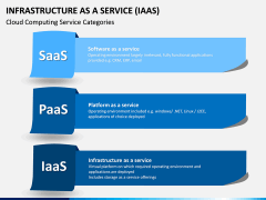 Infrastructure as a service PPT slide 15