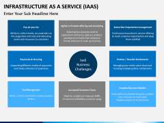 Infrastructure as a service PPT slide 18
