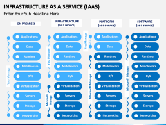 Infrastructure as a service PPT slide 2
