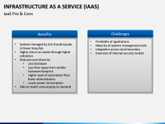 Infrastructure as a service PPT slide 20