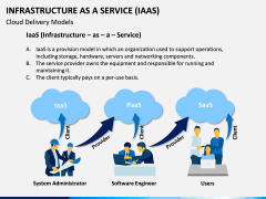 Infrastructure as a service PPT slide 3