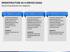 Infrastructure as a service PPT slide 5