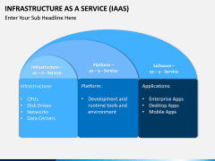 Infrastructure as a service PPT slide 6