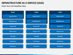 Infrastructure as a service PPT slide 8