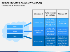 Infrastructure as a service PPT slide 9