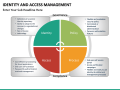 Identity and Access Management PPT slide 27