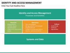 Identity and Access Management PPT slide 29
