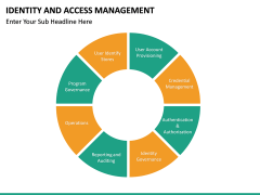 Identity and Access Management PPT slide 31