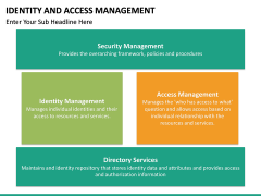 Identity and Access Management PPT slide 32