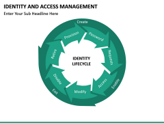 Identity and Access Management PPT slide 34