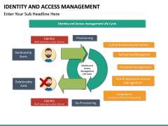 Identity and Access Management PPT slide 20