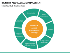 Identity and Access Management PPT slide 21