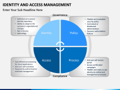 Identity and Access Management PPT slide 10