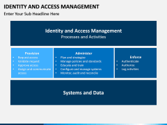 Identity and Access Management PPT slide 12