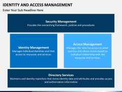 Identity and Access Management PPT slide 15
