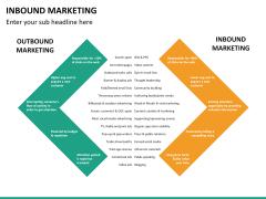Inbound Marketing PPT slide 29