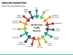 Inbound Marketing PPT slide 32