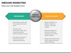 Inbound Marketing PPT slide 34