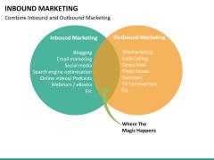 Inbound Marketing PPT slide 35