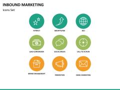 Inbound Marketing PPT slide 36