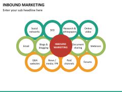 Inbound Marketing PPT slide 20