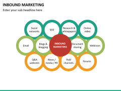 Online marketing bundle PPT slide 98