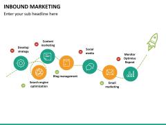 Inbound Marketing PPT slide 27