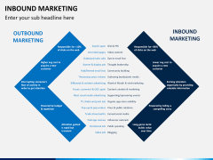 Inbound Marketing PPT slide 11