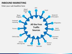 Inbound Marketing PPT slide 14