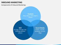 Inbound Marketing PPT slide 15