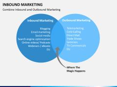 Inbound Marketing PPT slide 17