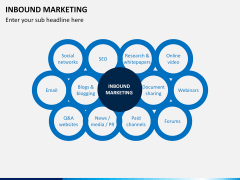 Inbound Marketing PPT slide 2