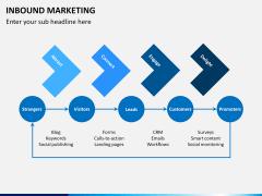 Inbound Marketing PPT slide 5