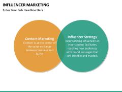 Influencer marketing PPT slide 29