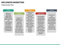 Influencer marketing PPT slide 32