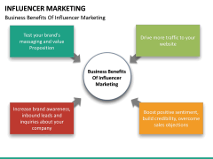Influencer marketing PPT slide 33