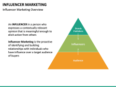 Influencer marketing PPT slide 19