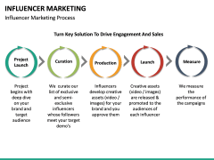 Influencer marketing PPT slide 25