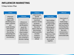 Influencer marketing PPT slide 15