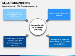 Influencer marketing PPT slide 16