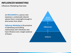Influencer marketing PPT slide 2