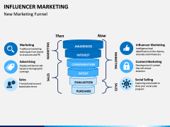Influencer marketing PPT slide 3