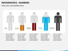 Infographic numbers PPT slide 3