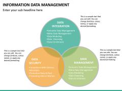 Information data management PPT slide 10