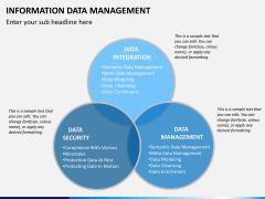 Information data management PPT slide 5