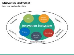 Innovation ecosystem PPT slide 16