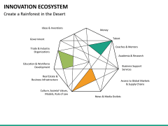Innovation ecosystem PPT slide 26