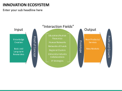 Innovation ecosystem PPT slide 27