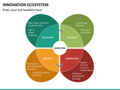Innovation ecosystem PPT slide 18